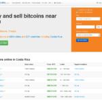 Bild von Localbitcoins in Deutschland – Bitcoins kaufen mit VPN